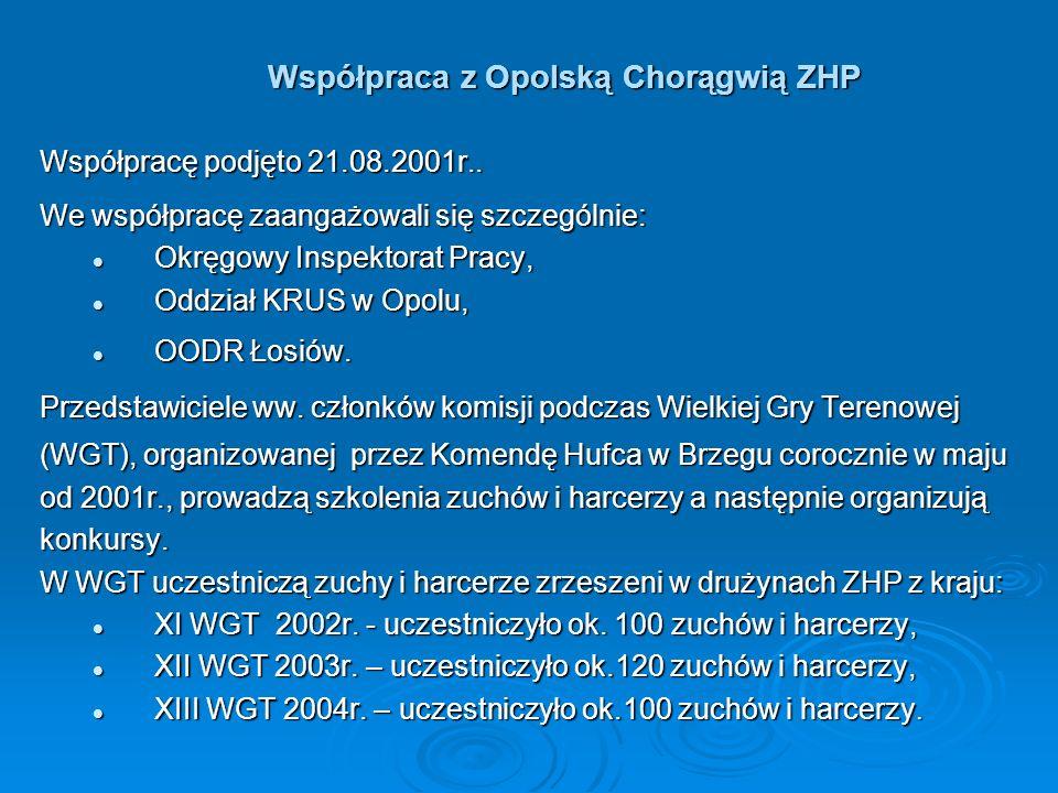 Współpraca z Opolską Chorągwią ZHP Współpracę podjęto 21.08.2001r.. We współpracę zaangażowali się szczególnie: Okręgowy Inspektorat Pracy, Okręgowy I