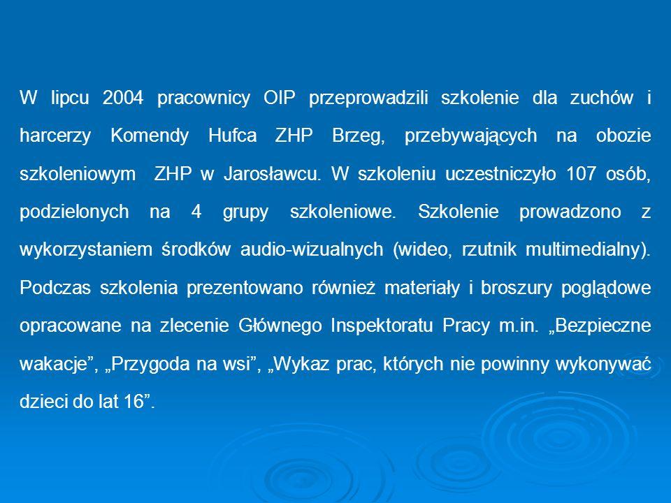 W lipcu 2004 pracownicy OIP przeprowadzili szkolenie dla zuchów i harcerzy Komendy Hufca ZHP Brzeg, przebywających na obozie szkoleniowym ZHP w Jarosł