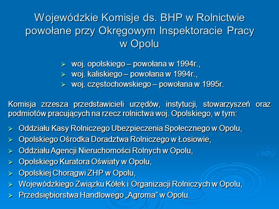 Wojewódzkie Komisje ds. BHP w Rolnictwie powołane przy Okręgowym Inspektoracie Pracy w Opolu woj. opolskiego – powołana w 1994r., woj. opolskiego – po