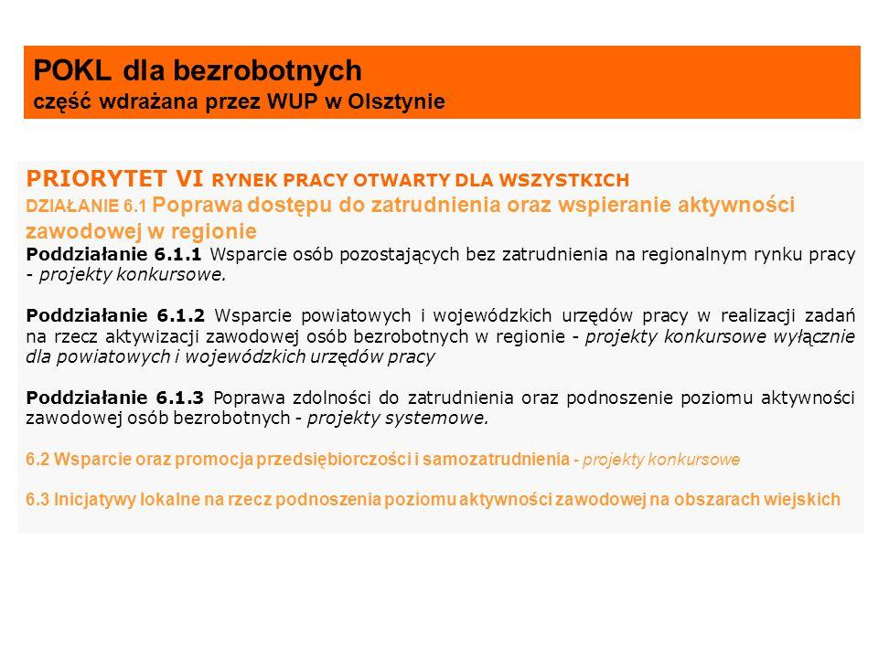 POKL dla bezrobotnych część wdrażana przez WUP w Olsztynie PRIORYTET VI RYNEK PRACY OTWARTY DLA WSZYSTKICH DZIAŁANIE 6.1 Poprawa dostępu do zatrudnienia oraz wspieranie aktywności zawodowej w regionie Poddziałanie 6.1.1 Wsparcie osób pozostających bez zatrudnienia na regionalnym rynku pracy - projekty konkursowe.