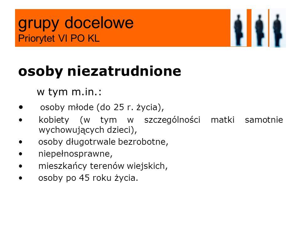 grupy docelowe Priorytet VI PO KL osoby niezatrudnione w tym m.in.: osoby młode (do 25 r.