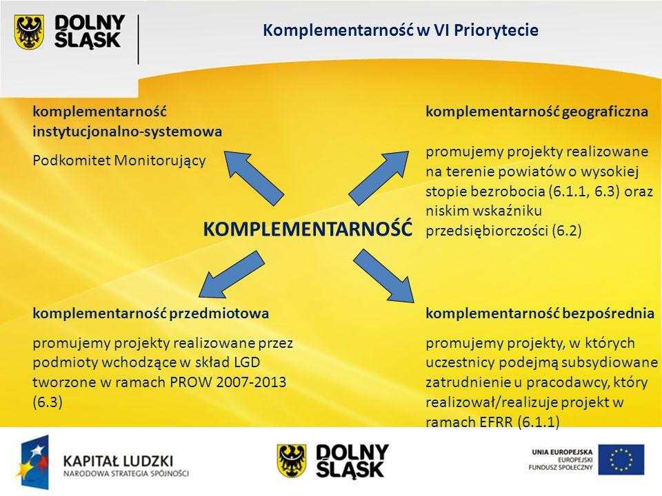 Wydział EFS Wrocław, sierpień 200 Komplementarność w VI Priorytecie komplementarność przedmiotowa promujemy projekty realizowane przez podmioty wchodzące w skład LGD tworzone w ramach PROW 2007-2013 (6.3) KOMPLEMENTARNOŚĆ komplementarność bezpośrednia promujemy projekty, w których uczestnicy podejmą subsydiowane zatrudnienie u pracodawcy, który realizował/realizuje projekt w ramach EFRR (6.1.1) komplementarność instytucjonalno-systemowa Podkomitet Monitorujący komplementarność geograficzna promujemy projekty realizowane na terenie powiatów o wysokiej stopie bezrobocia (6.1.1, 6.3) oraz niskim wskaźniku przedsiębiorczości (6.2)