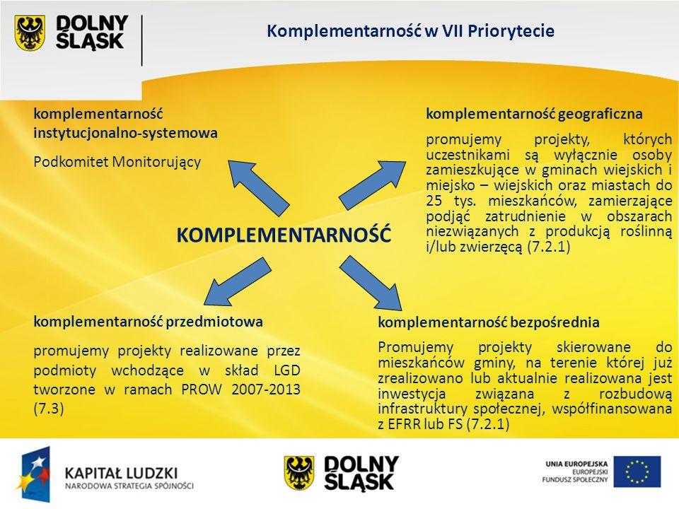 KOMPLEMENTARNOŚĆ komplementarność przedmiotowa promujemy projekty realizowane przez podmioty wchodzące w skład LGD tworzone w ramach PROW 2007-2013 (7.3) komplementarność instytucjonalno-systemowa Podkomitet Monitorujący komplementarność bezpośrednia Promujemy projekty skierowane do mieszkańców gminy, na terenie której już zrealizowano lub aktualnie realizowana jest inwestycja związana z rozbudową infrastruktury społecznej, współfinansowana z EFRR lub FS (7.2.1) komplementarność geograficzna promujemy projekty, których uczestnikami są wyłącznie osoby zamieszkujące w gminach wiejskich i miejsko – wiejskich oraz miastach do 25 tys.