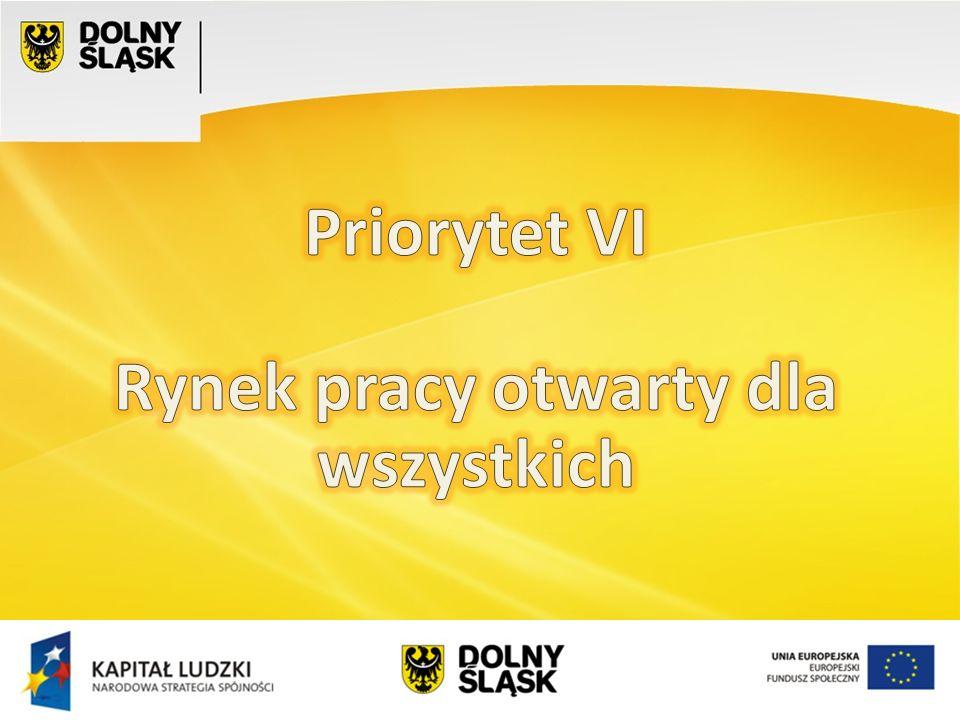 Wydział EFS Wrocław, sierpień 200 Grupę docelową w projekcie stanowi wyłącznie przedsiębiorstwo/przedsiębiorstwa nie korzystające dotąd ze wsparcia EFS (którym nie udzielono pomocy publicznej w ramach EFS) i jego/ich pracownicy (8.1.1) Grupę docelową projektu stanowią wyłącznie pracownicy przedsiębiorstwa/przedsiębiorstw wskazanych we wniosku o dofinansowanie projektu (8.1.1) Beneficjent posiada doświadczenie w realizacji programów z zakresu outplacement, w zakresie form wsparcia objętych projektem (8.1.2) Realizacja projektu w partnerstwie złożonym z co najmniej jednej organizacji pracodawców i z co najmniej jednego związku zawodowego będących członkami organizacji reprezentatywnej w rozumieniu ustawy z dnia 6 lipca 2001 r.