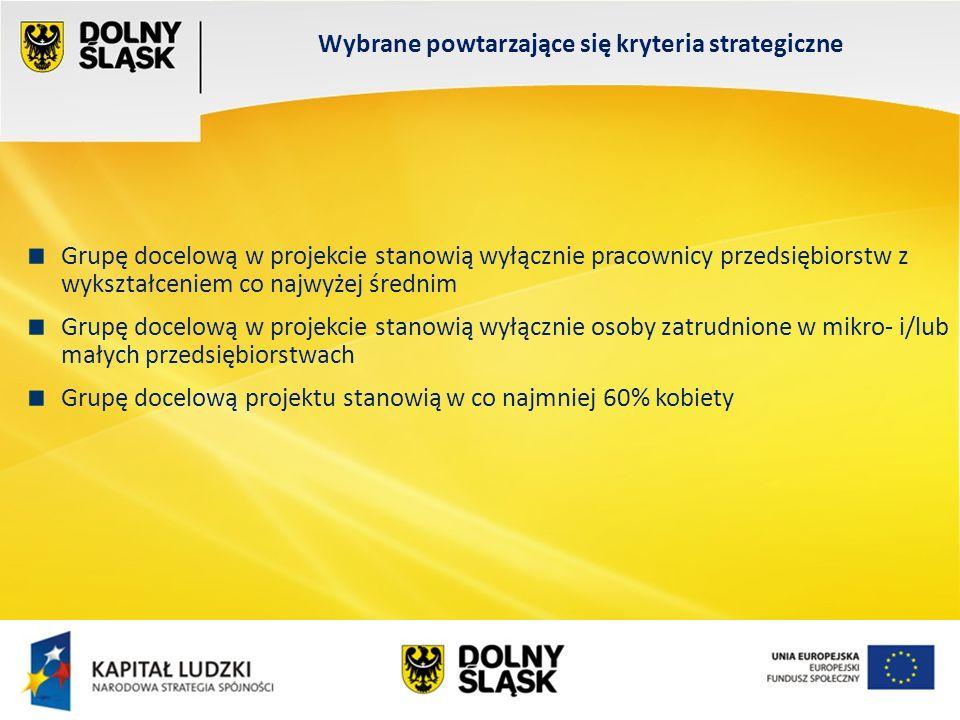 Wydział EFS Wrocław, sierpień 200 Grupę docelową w projekcie stanowią wyłącznie pracownicy przedsiębiorstw z wykształceniem co najwyżej średnim Grupę docelową w projekcie stanowią wyłącznie osoby zatrudnione w mikro- i/lub małych przedsiębiorstwach Grupę docelową projektu stanowią w co najmniej 60% kobiety Wybrane powtarzające się kryteria strategiczne