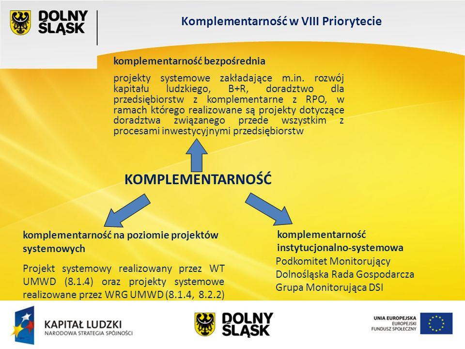 KOMPLEMENTARNOŚĆ komplementarność na poziomie projektów systemowych Projekt systemowy realizowany przez WT UMWD (8.1.4) oraz projekty systemowe realizowane przez WRG UMWD (8.1.4, 8.2.2) komplementarność instytucjonalno-systemowa Podkomitet Monitorujący Dolnośląska Rada Gospodarcza Grupa Monitorująca DSI komplementarność bezpośrednia projekty systemowe zakładające m.in.