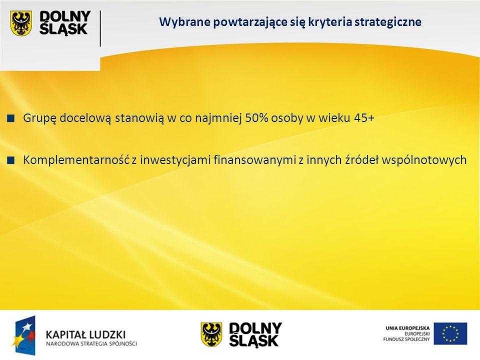 Wydział EFS Wrocław, sierpień 200 Wybrane powtarzające się kryteria strategiczne Grupę docelową stanowią w co najmniej 50% osoby w wieku 45+ Komplementarność z inwestycjami finansowanymi z innych źródeł wspólnotowych