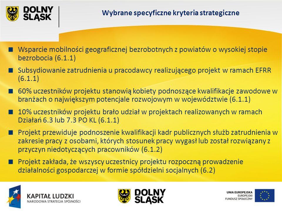 Wydział EFS Wrocław, sierpień 200 Minimum 50 % środków w ramach cross-financingu jest przeznaczone na zakup środków trwałych oraz adaptację infrastruktury ułatwiających osobom niepełnosprawnym dostęp do udziału w projekcie (7.2.1) Kompleksowe programy aktywizacji społeczno – zawodowej - kursy i szkolenia z co najmnie dwoma dodatkowymi instrumentami (7.2.1) Co najmniej 30% uczestników projektu to osoby niepełnosprawne (7.2.1) Instytucja otoczenia sektora ekonomii społecznej, powstała lub dofinansowana w wyniku realizacji projektu, zasięgiem swojego działania obejmie obszar co najmniej jednego z subregionów województwa (7.2.2) Projekt obejmuje zasięgiem maksymalnie 3 gminy (7.3) Małe granty nie tylko informacyjno-promocyjne (7.3) Wybrane specyficzne kryteria dostępu