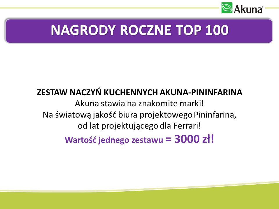 NAGRODY ROCZNE TOP 100 ZESTAW NACZYŃ KUCHENNYCH AKUNA-PININFARINA Akuna stawia na znakomite marki.