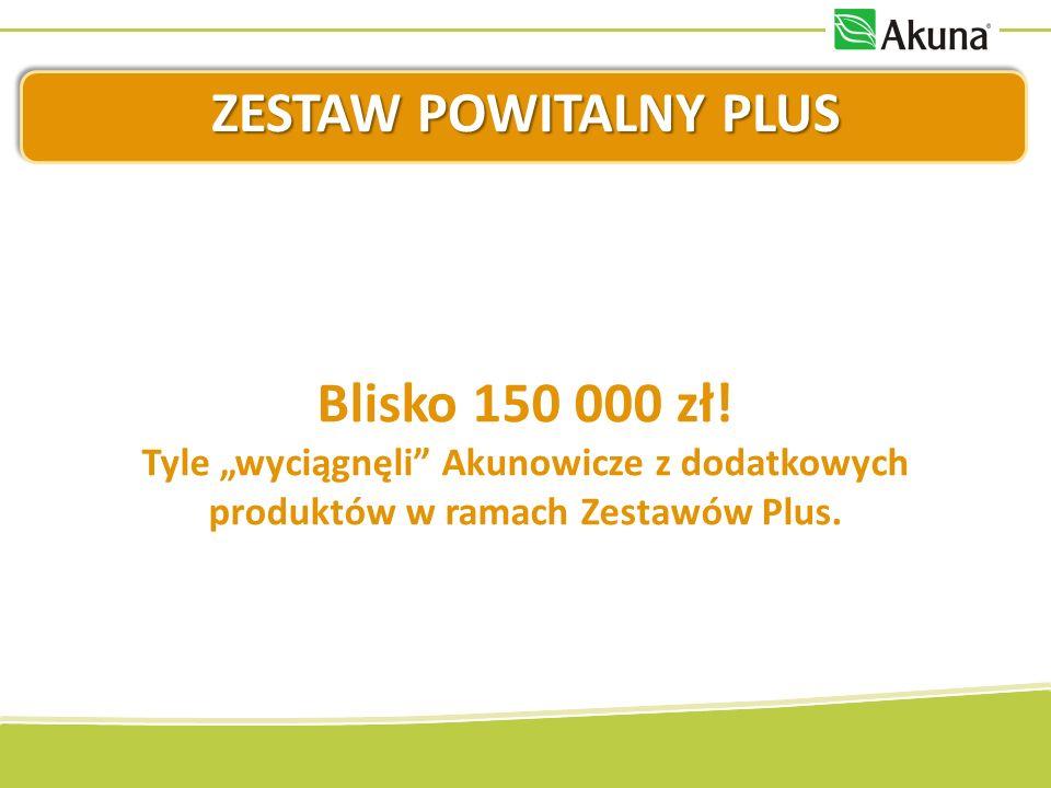 ZESTAW POWITALNY PLUS Blisko 150 000 zł.