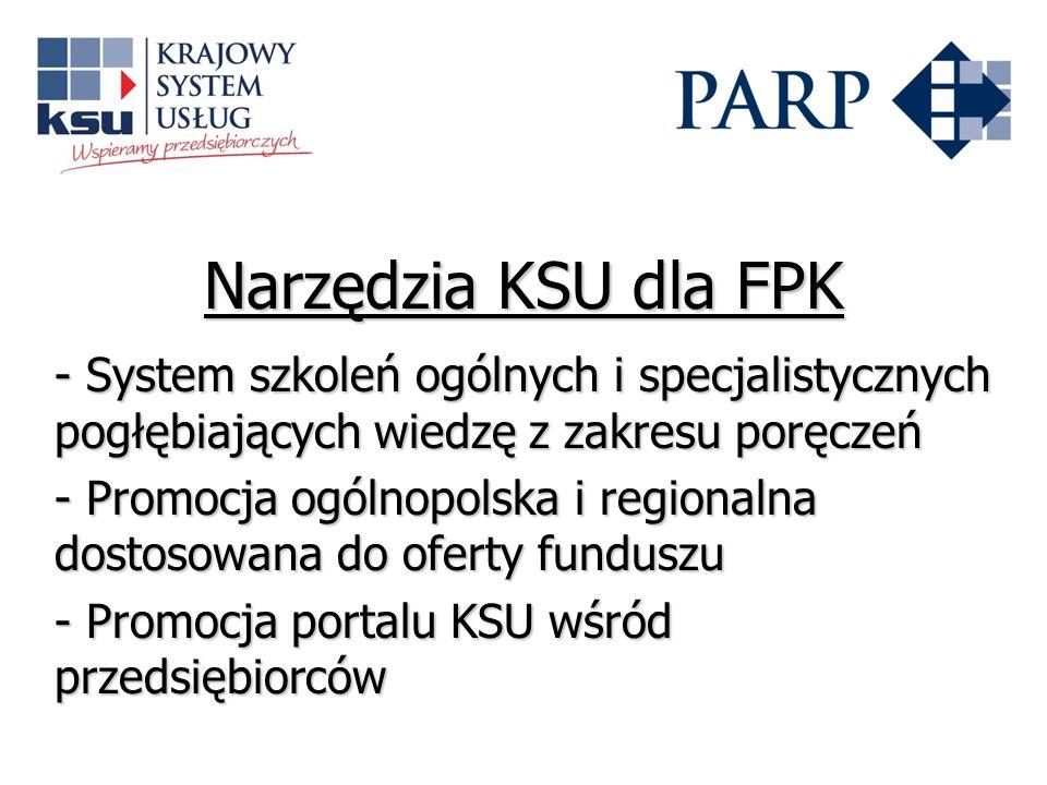 Narzędzia KSU dla FPK - System szkoleń ogólnych i specjalistycznych pogłębiających wiedzę z zakresu poręczeń - Promocja ogólnopolska i regionalna dost