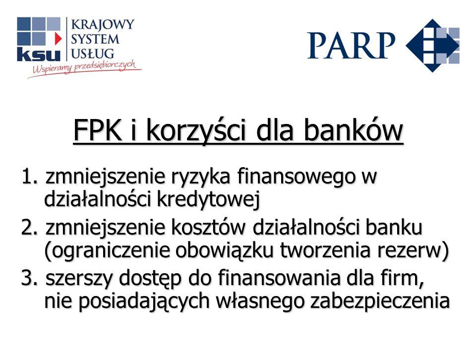 Wzrost kapitałów FPK Rok Wartość kapitałów FPK 2003 133,9 mln PLN 2004 186,7 mln PLN 2005 288,4 mln PLN 2006 443,0 mln PLN 2007 590,0 mln PLN 2008 603,0 mln PLN Źródło: Raport o stanie funduszy poręczeń kredytowych w Polsce, 31.12.2008 r.