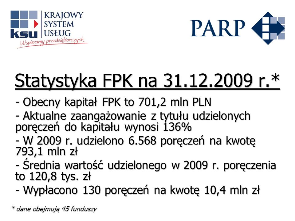 Statystyka FPK na 31.12.2009 r.* - Obecny kapitał FPK to 701,2 mln PLN - Aktualne zaangażowanie z tytułu udzielonych poręczeń do kapitału wynosi 136% - W 2009 r.