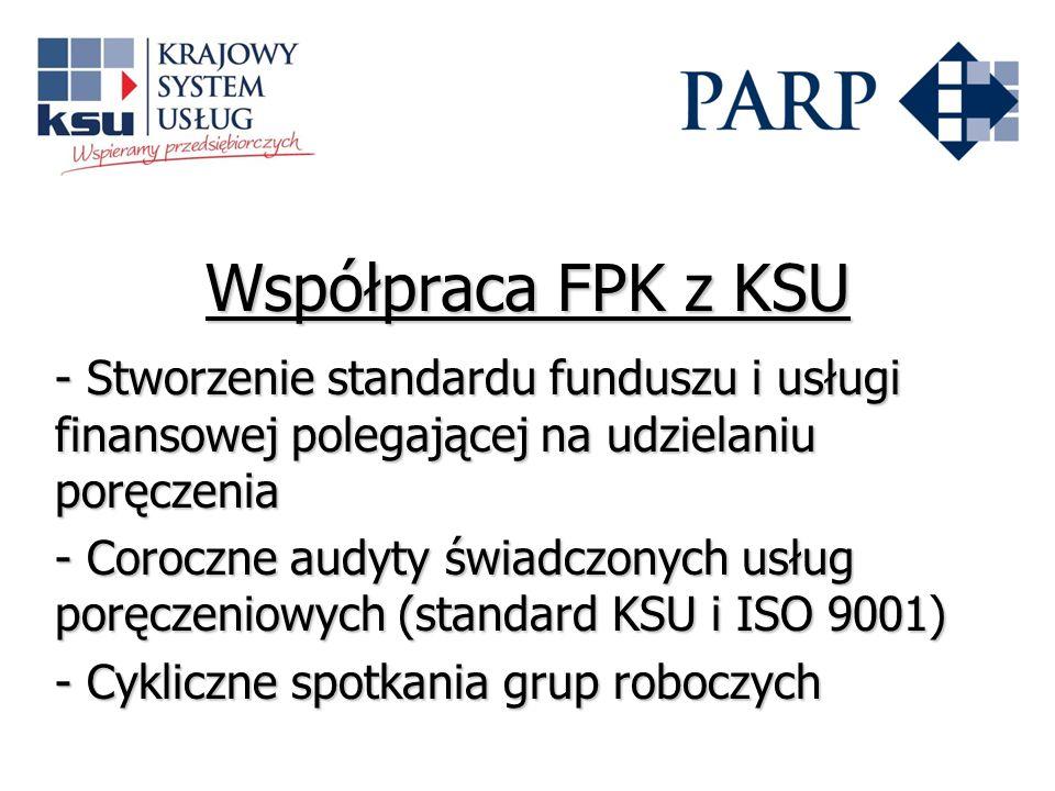 Współpraca FPK z KSU - Stworzenie standardu funduszu i usługi finansowej polegającej na udzielaniu poręczenia - Coroczne audyty świadczonych usług poręczeniowych (standard KSU i ISO 9001) - Cykliczne spotkania grup roboczych