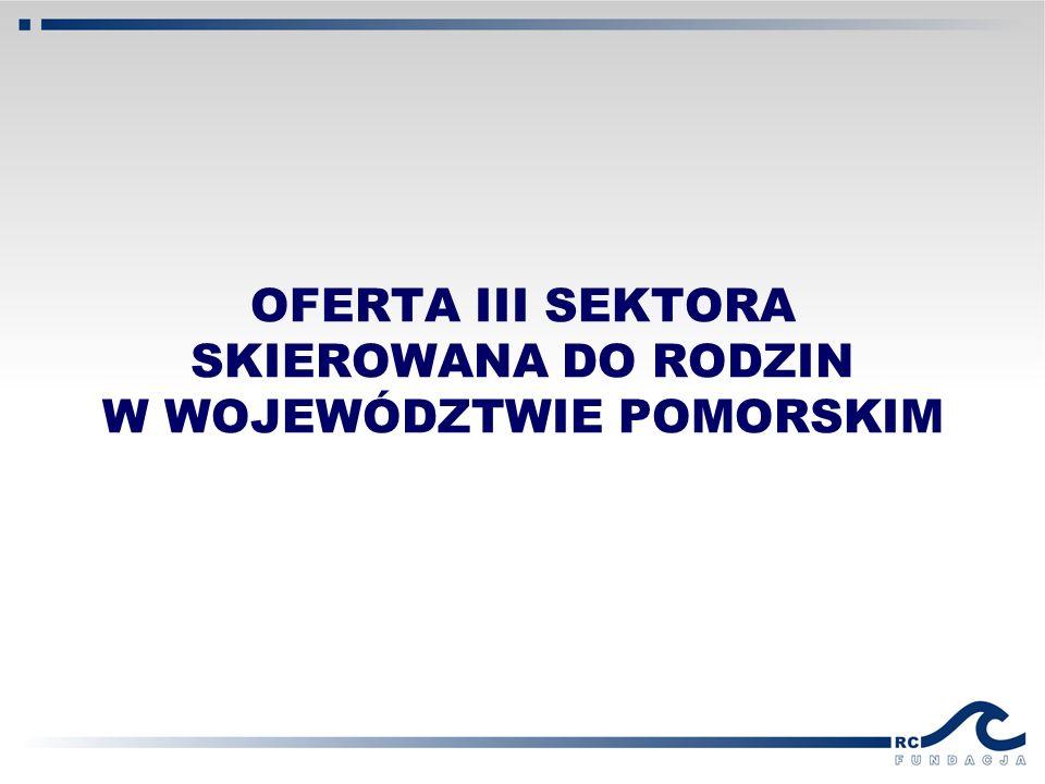 OFERTA III SEKTORA SKIEROWANA DO RODZIN W WOJEWÓDZTWIE POMORSKIM