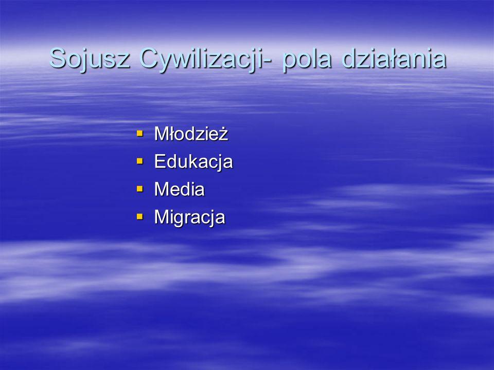 Sojusz Cywilizacji- pola działania Młodzież Młodzież Edukacja Edukacja Media Media Migracja Migracja