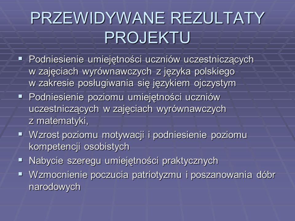 PRZEWIDYWANE REZULTATY PROJEKTU Podniesienie umiejętności uczniów uczestniczących w zajęciach wyrównawczych z języka polskiego w zakresie posługiwania się językiem ojczystym Podniesienie umiejętności uczniów uczestniczących w zajęciach wyrównawczych z języka polskiego w zakresie posługiwania się językiem ojczystym Podniesienie poziomu umiejętności uczniów uczestniczących w zajęciach wyrównawczych z matematyki, Podniesienie poziomu umiejętności uczniów uczestniczących w zajęciach wyrównawczych z matematyki, Wzrost poziomu motywacji i podniesienie poziomu kompetencji osobistych Wzrost poziomu motywacji i podniesienie poziomu kompetencji osobistych Nabycie szeregu umiejętności praktycznych Nabycie szeregu umiejętności praktycznych Wzmocnienie poczucia patriotyzmu i poszanowania dóbr narodowych Wzmocnienie poczucia patriotyzmu i poszanowania dóbr narodowych