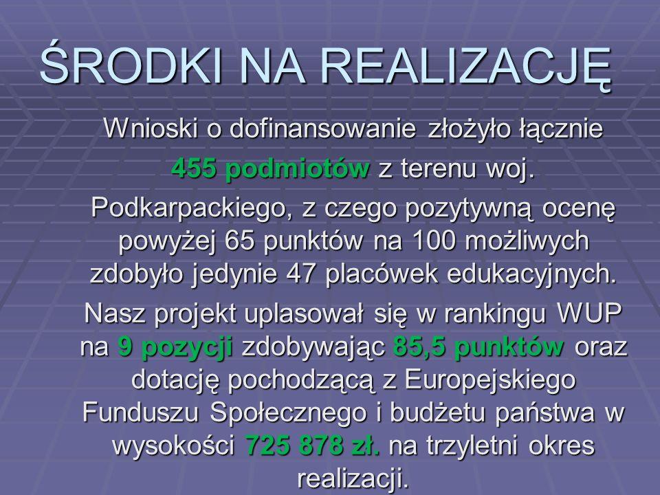 ŚRODKI NA REALIZACJĘ Wnioski o dofinansowanie złożyło łącznie 455 podmiotów z terenu woj. Podkarpackiego, z czego pozytywną ocenę powyżej 65 punktów n