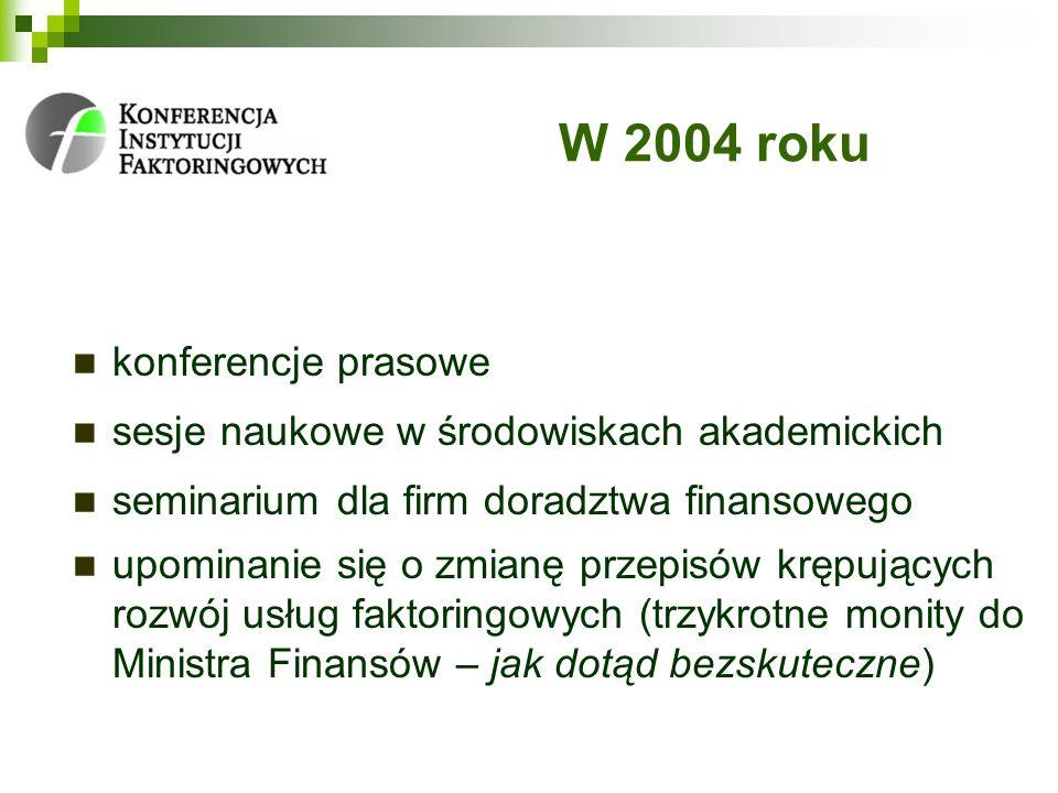 W 2004 roku konferencje prasowe sesje naukowe w środowiskach akademickich seminarium dla firm doradztwa finansowego upominanie się o zmianę przepisów