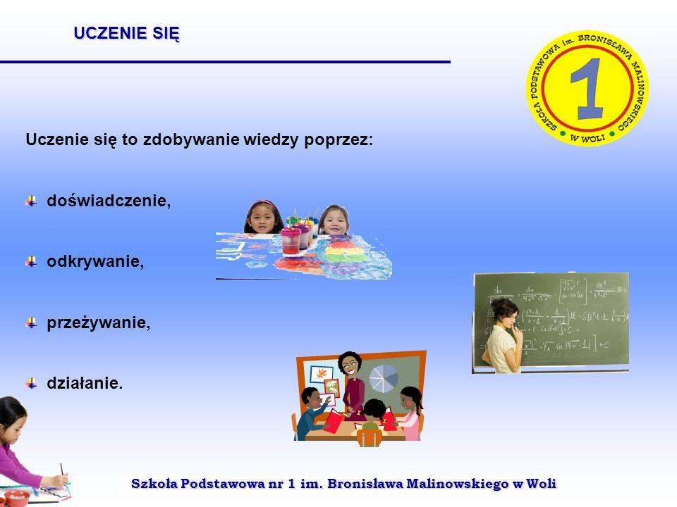 Szkoła Podstawowa nr 1 im. Bronisława Malinowskiego w Woli Uczenie się to zdobywanie wiedzy poprzez: doświadczenie, odkrywanie, przeżywanie, działanie