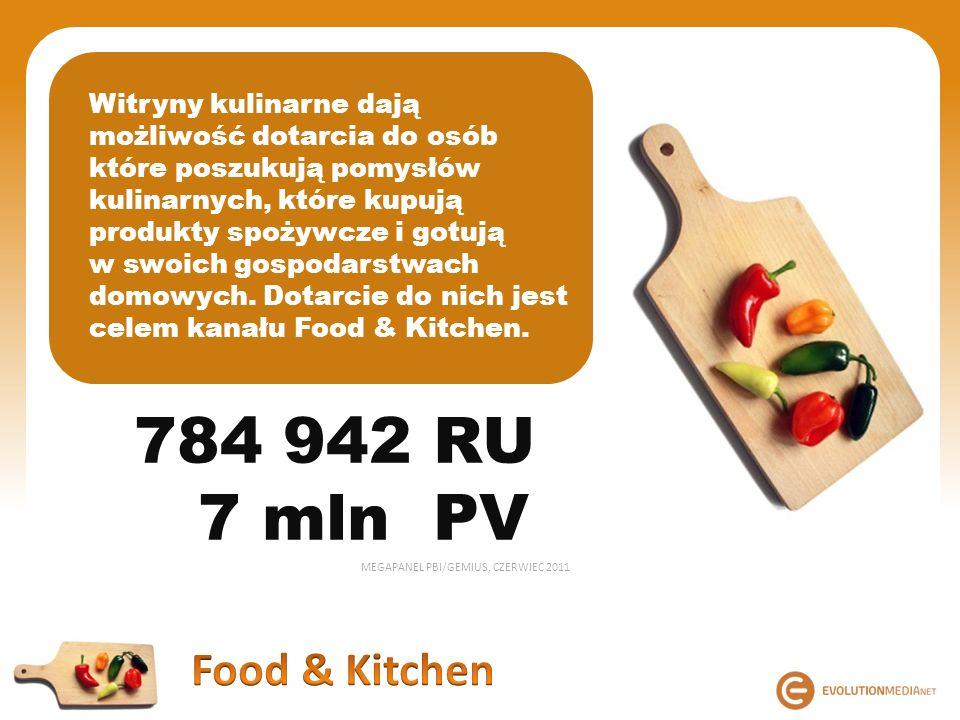 Witryny kulinarne dają możliwość dotarcia do osób które poszukują pomysłów kulinarnych, które kupują produkty spożywcze i gotują w swoich gospodarstwa
