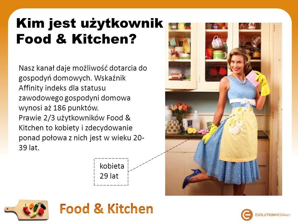 Kim jest użytkownik Food & Kitchen? Nasz kanał daje możliwość dotarcia do gospodyń domowych. Wskaźnik Affinity indeks dla statusu zawodowego gospodyni