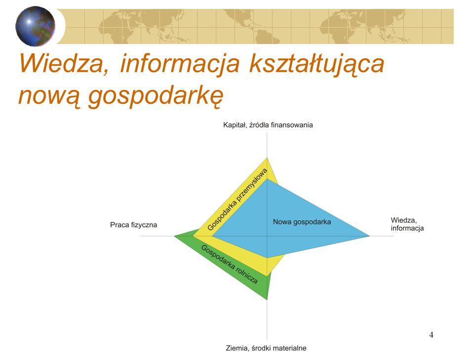 4 Wiedza, informacja kształtująca nową gospodarkę