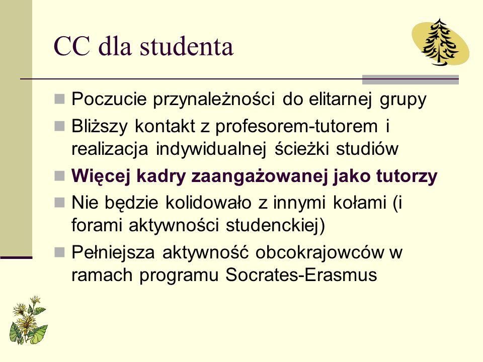 CC dla studenta Poczucie przynależności do elitarnej grupy Bliższy kontakt z profesorem-tutorem i realizacja indywidualnej ścieżki studiów Więcej kadr