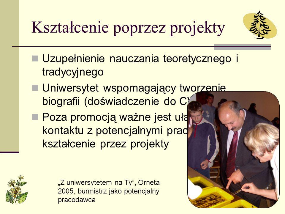 Przykład: Z uniwersytetem na Ty Leszek Szarzyński – zaproszenie do wspólnego wykładu (marzec 2006)
