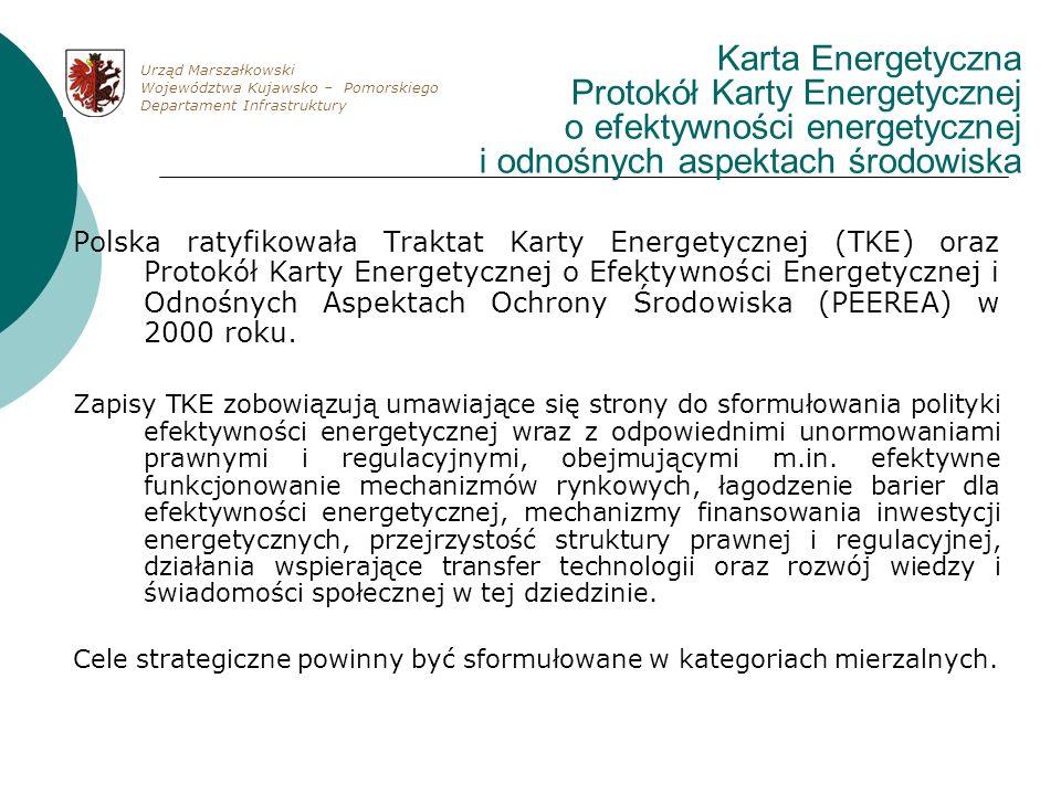 Karta Energetyczna Protokół Karty Energetycznej o efektywności energetycznej i odnośnych aspektach środowiska Polska ratyfikowała Traktat Karty Energe