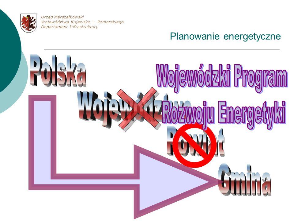 Planowanie energetyczne Urząd Marszałkowski Województwa Kujawsko – Pomorskiego Departament Infrastruktury