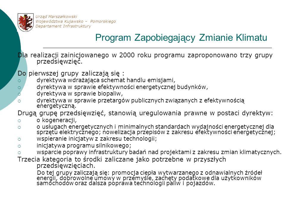 Program Zapobiegający Zmianie Klimatu Dla realizacji zainicjowanego w 2000 roku programu zaproponowano trzy grupy przedsięwzięć. Do pierwszej grupy za