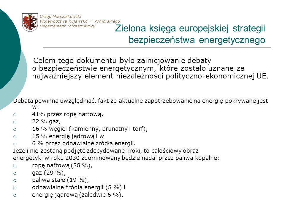 Zielona księga europejskiej strategii bezpieczeństwa energetycznego Celem tego dokumentu było zainicjowanie debaty o bezpieczeństwie energetycznym, kt