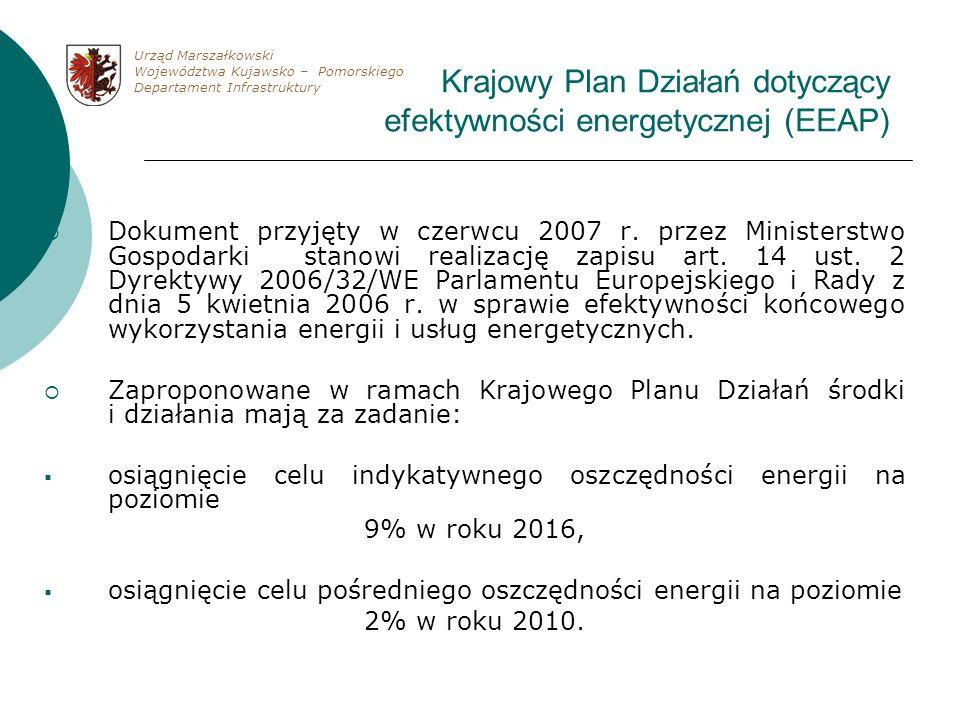 Krajowy Plan Działań dotyczący efektywności energetycznej (EEAP) Dokument przyjęty w czerwcu 2007 r. przez Ministerstwo Gospodarki stanowi realizację