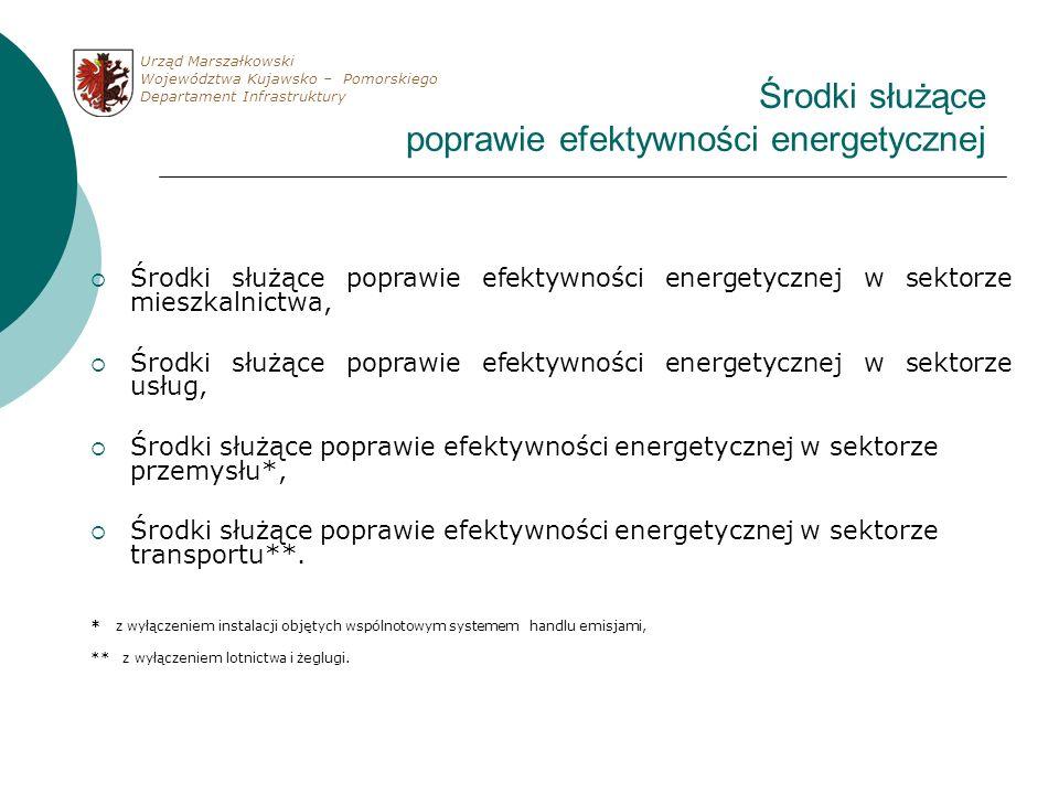 Środki służące poprawie efektywności energetycznej Środki służące poprawie efektywności energetycznej w sektorze mieszkalnictwa, Środki służące popraw