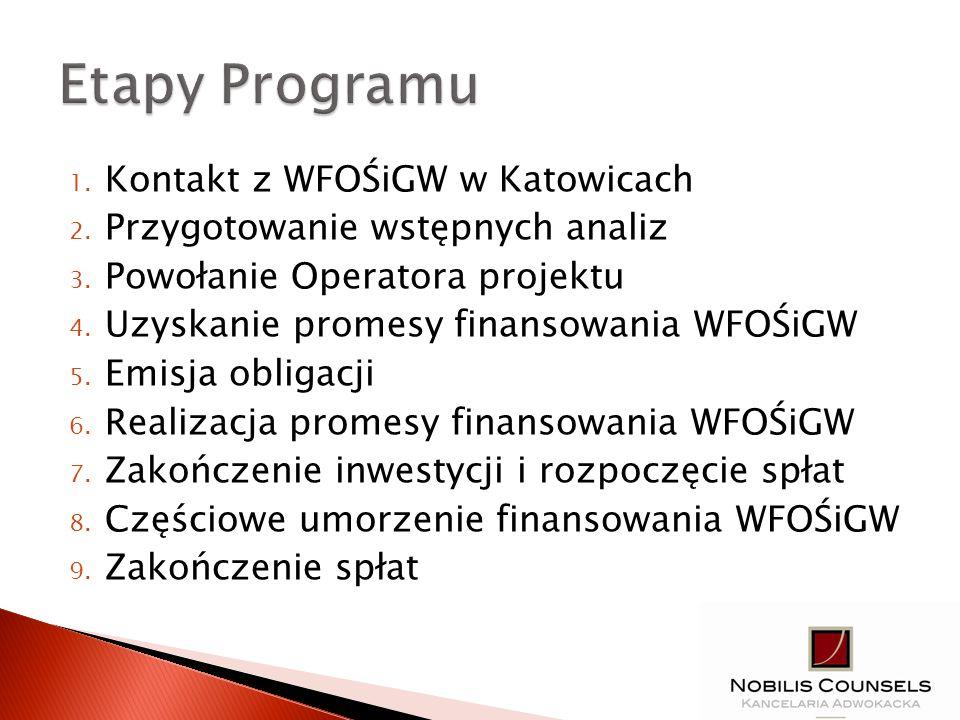 1. Kontakt z WFOŚiGW w Katowicach 2. Przygotowanie wstępnych analiz 3. Powołanie Operatora projektu 4. Uzyskanie promesy finansowania WFOŚiGW 5. Emisj