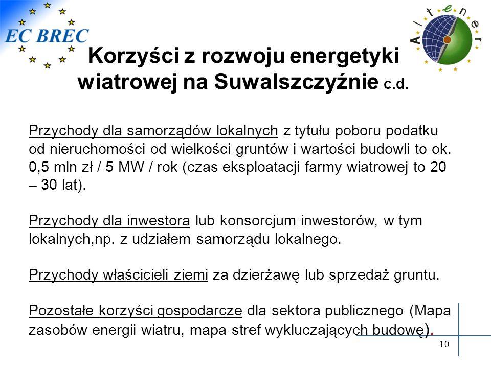 10 Korzyści z rozwoju energetyki wiatrowej na Suwalszczyźnie c.d. Przychody dla samorządów lokalnych z tytułu poboru podatku od nieruchomości od wielk