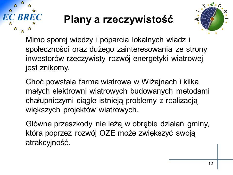 12 Plany a rzeczywistość. Mimo sporej wiedzy i poparcia lokalnych władz i społeczności oraz dużego zainteresowania ze strony inwestorów rzeczywisty ro