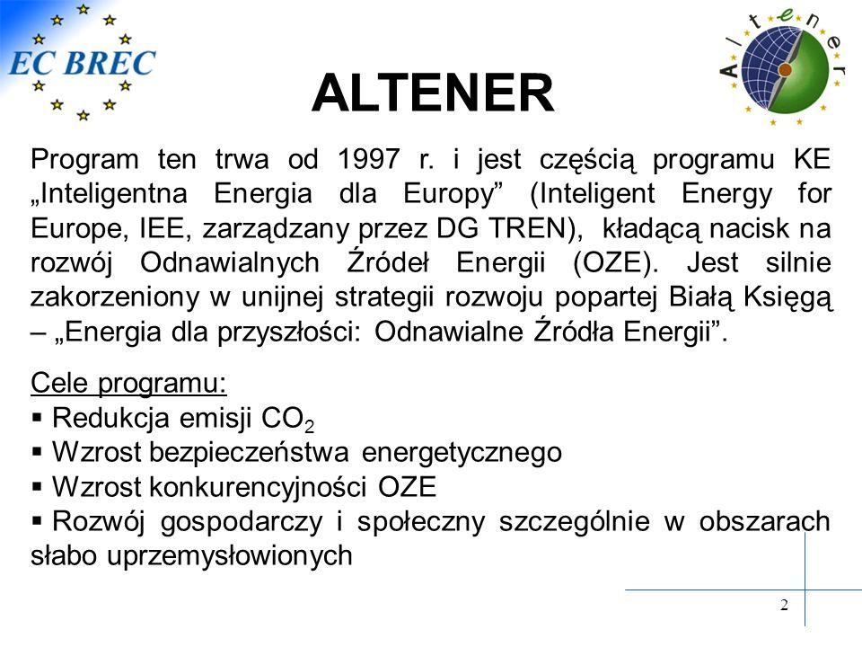 2 ALTENER Program ten trwa od 1997 r. i jest częścią programu KE Inteligentna Energia dla Europy (Inteligent Energy for Europe, IEE, zarządzany przez