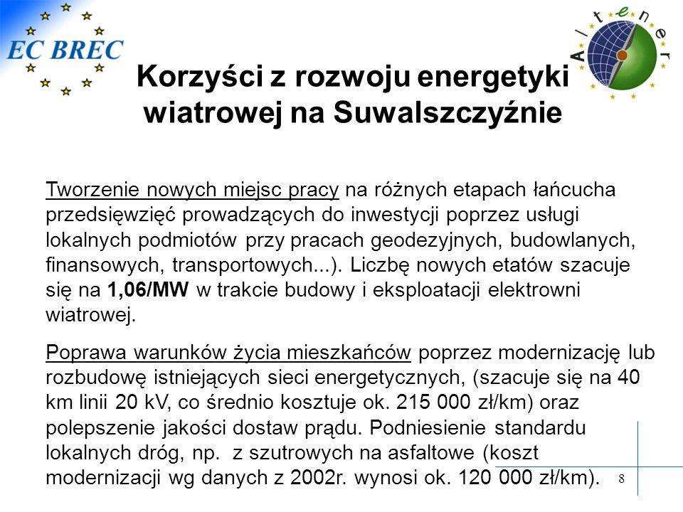 9 Korzyści z rozwoju energetyki wiatrowej na Suwalszczyźnie c.d.