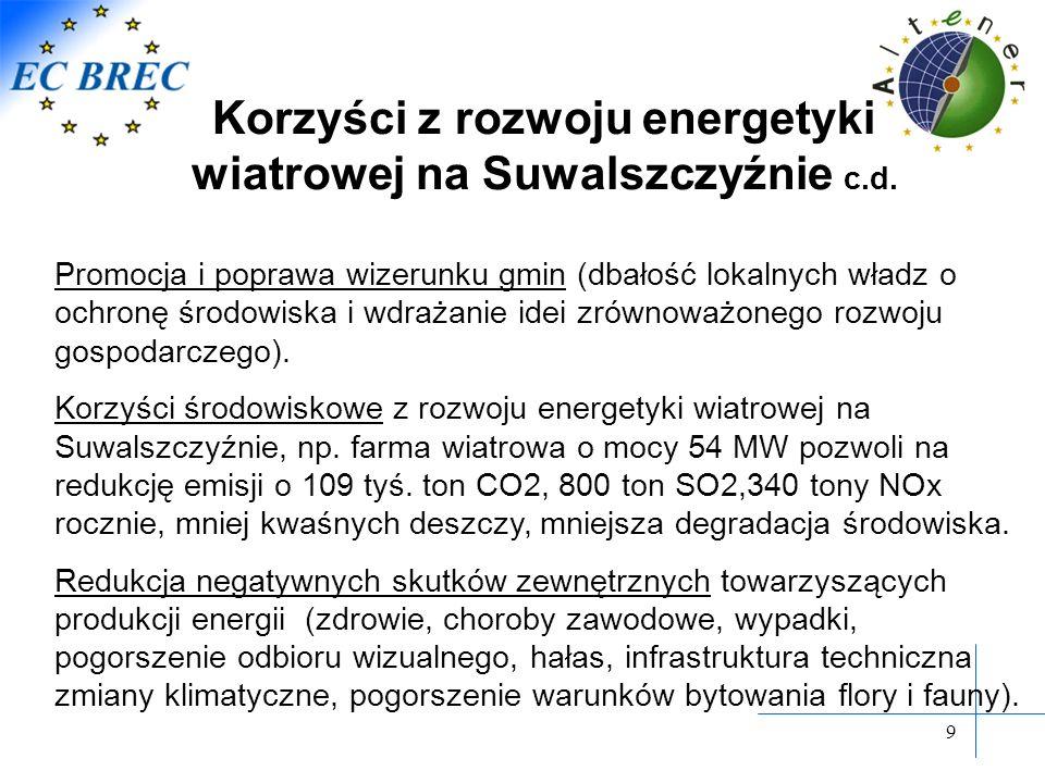 9 Korzyści z rozwoju energetyki wiatrowej na Suwalszczyźnie c.d. Promocja i poprawa wizerunku gmin (dbałość lokalnych władz o ochronę środowiska i wdr
