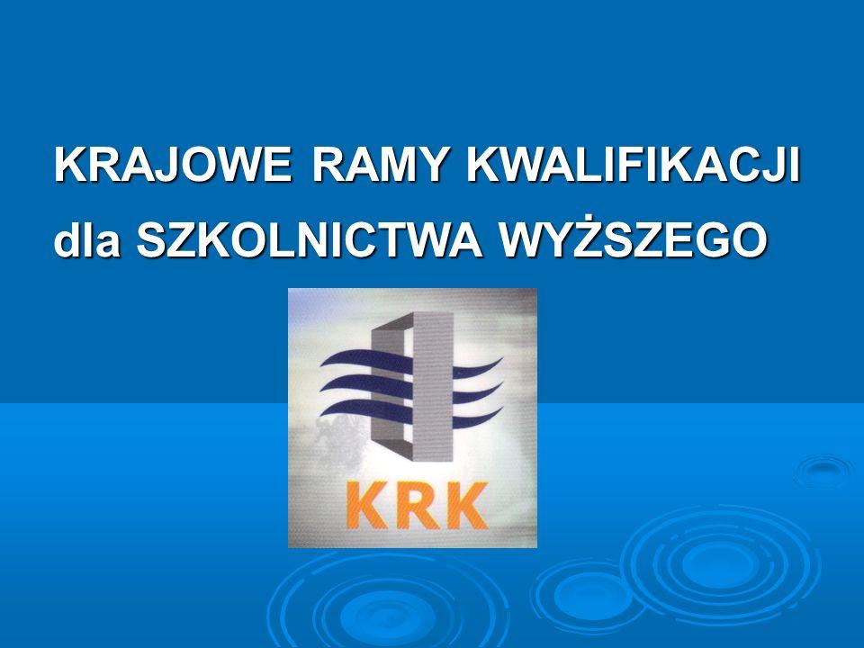 Regulacje prawne dotyczące projektowania programu kształcenia Deklaracja Bolońska (1999 r.) Komunikat z Bergen (2005 r.) Zalecenie Parlamentu Europejskiego (2008 r.) dotyczyło ustanowienia Europejskich Ram Kwalifikacji dla uczenia się przez całe życie