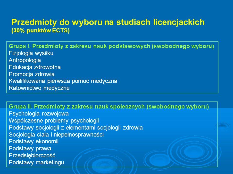 Przedmioty do wyboru na studiach licencjackich (30% punktów ECTS) Grupa I. Przedmioty z zakresu nauk podstawowych (swobodnego wyboru) Fizjologia wysił