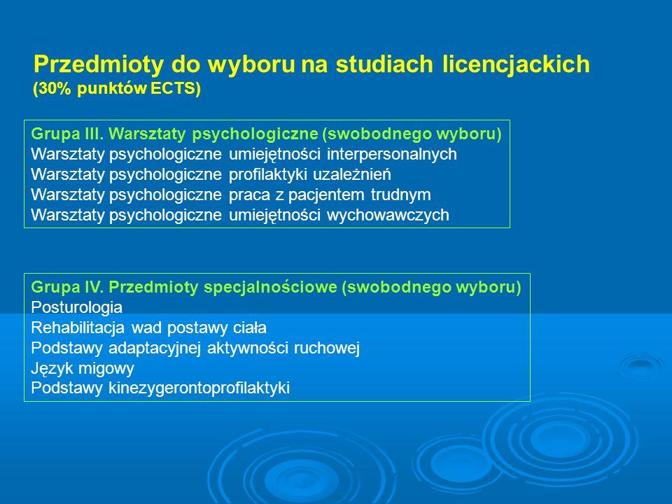 Przedmioty do wyboru na studiach licencjackich (30% punktów ECTS) Grupa III. Warsztaty psychologiczne (swobodnego wyboru) Warsztaty psychologiczne umi