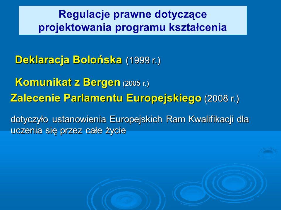 Regulacje prawne dotyczące projektowania programu kształcenia Deklaracja Bolońska (1999 r.) Komunikat z Bergen (2005 r.) Zalecenie Parlamentu Europejs