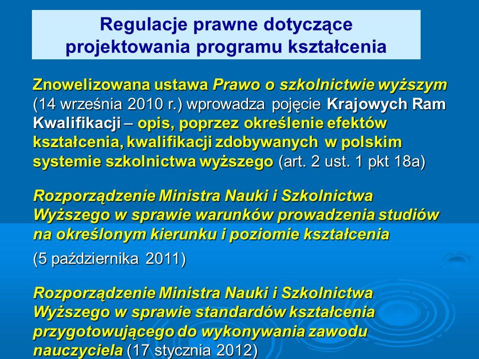 Regulacje prawne dotyczące projektowania programu kształcenia Znowelizowana ustawa Prawo o szkolnictwie wyższym (14 września 2010 r.) wprowadza pojęci