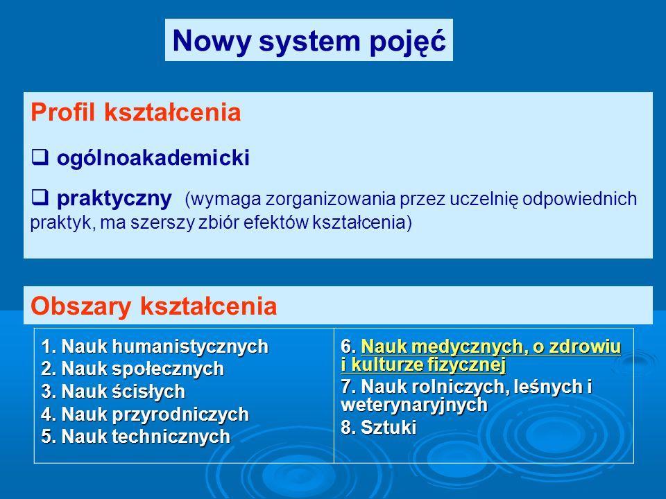 Zmiany w programach na studiach magisterskich – nowe przedmioty – Język obcy (120 godz.