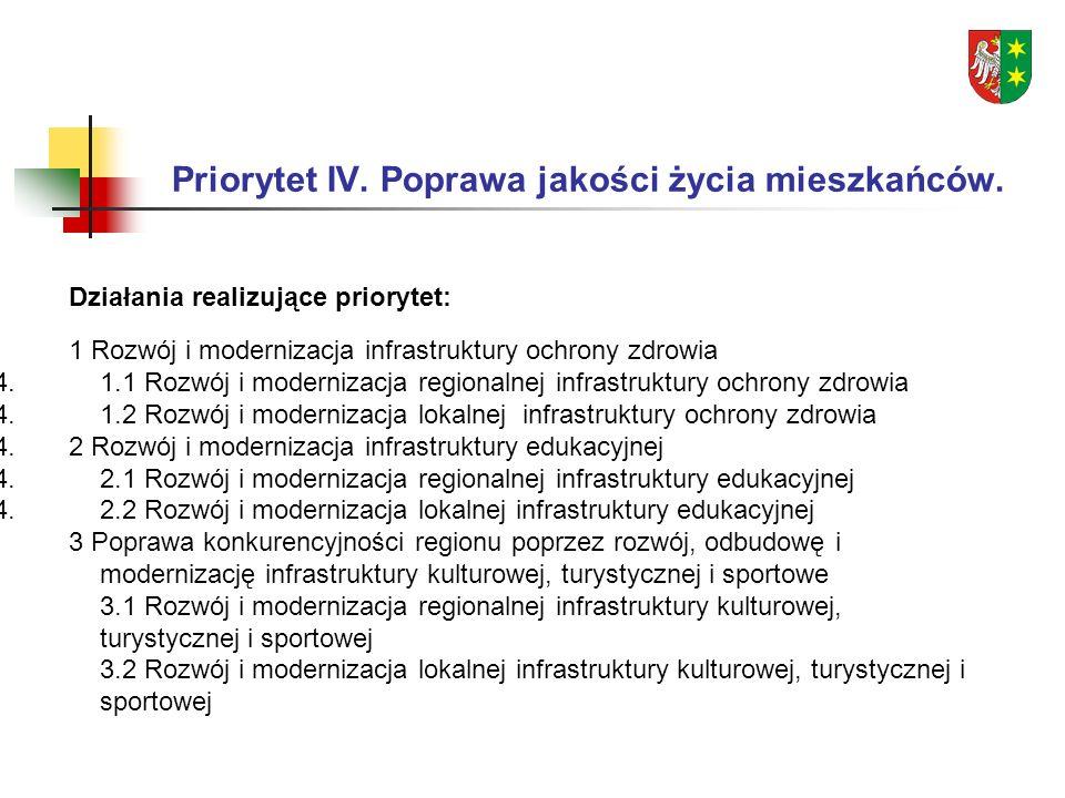 Priorytet IV. Poprawa jakości życia mieszkańców.
