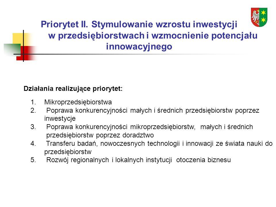 Środki finansowe w ramach Priorytetu II.