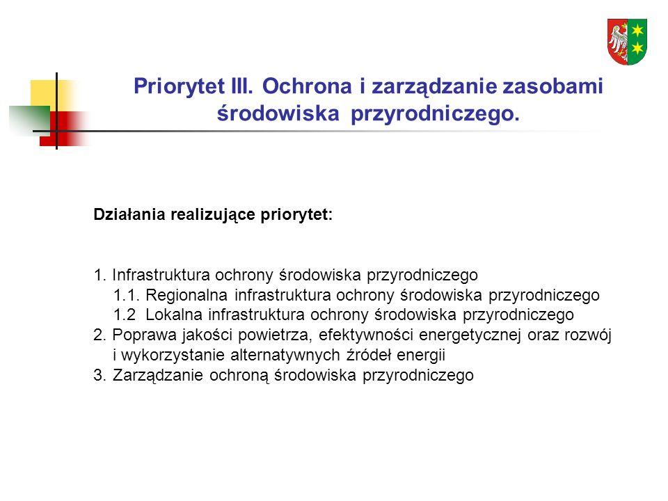 Priorytet III.Ochrona i zarządzanie zasobami środowiska przyrodniczego.